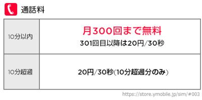 20141119ワイモバイル通話