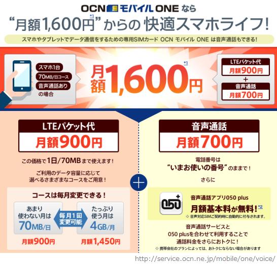 20141201ocnモバイルone