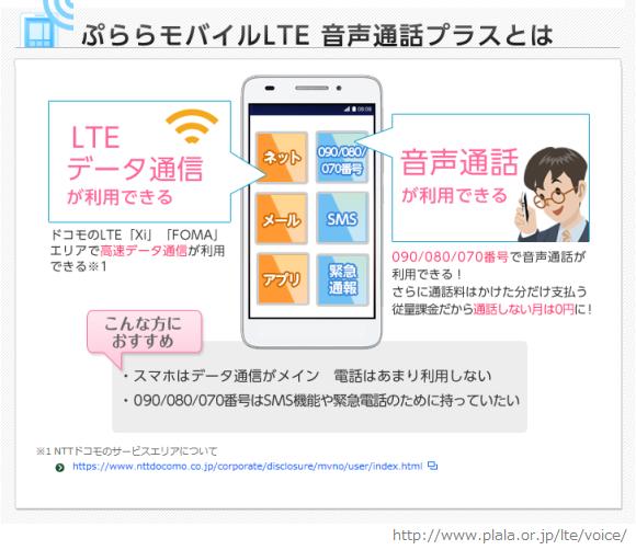 20150130ぷららモバイルLTE音声通話プラス