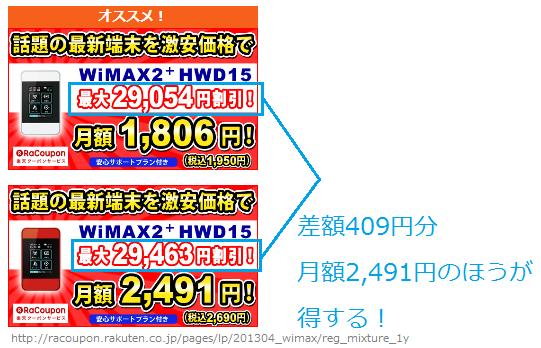 20150128ラクーポン差額