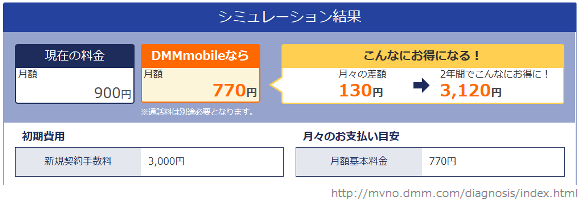 20151024dmmmobile料金シュミレーション_1